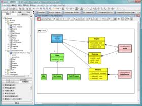 astah* UML(日本語版)が V7.0 へメジャーバージョンアップ