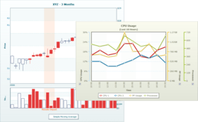PowerCharts XT v3.11