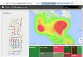 Syncfusion Big Data Platform 2.11.0.156