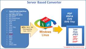 Rainbow PDF Server Based Converter v6.0