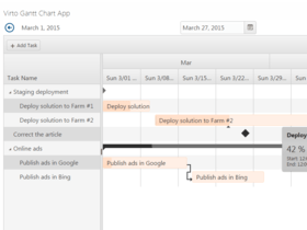 Virto Gantt View Web Part 4.5.4