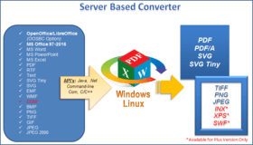 Rainbow PDF Server Based Converter v6.0 MR1