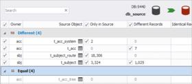 dbForge Data Compare for PostgreSQL V2.0.6