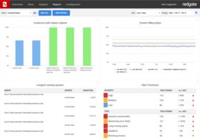 SQL Monitor 7.0