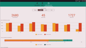 Infragistics Ultimate UI for Xamarin 2017