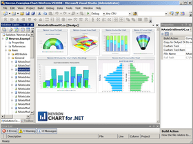 Nevron Chart for .NET Professional 2016.2