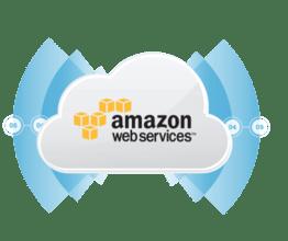 Amazon Integrator Java Edition 2016