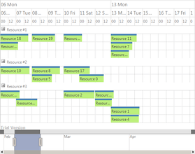 MindFusion.Scheduling for WinForms 5.7