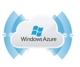 Azure Integrator Delphi Edition 2016