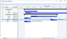 RadiantQ WPF Gantt V8.0