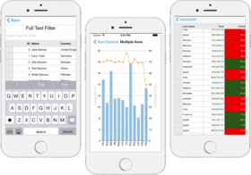 ComponentOne Xamarin.iOS Edition 2017 v2