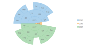 ComponentOne Xamarin.iOS Edition 2017 v3