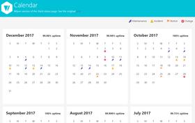 Wijmo Enterprise 2017 v3(ビルド403)