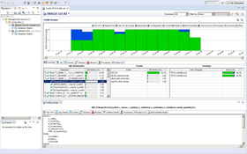 DB Optimizer for Sybase 17