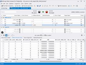 dbForge Data Compare for PostgreSQL V3.0.24