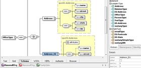 Altova XMLSpy Enterprise XML Editor