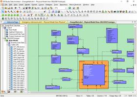 ER/Studio for DB2 17.1