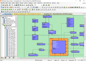 ER/Studio for Sybase 17.1