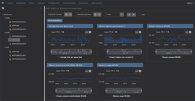 ApexSQL BI Monitor 2018.04