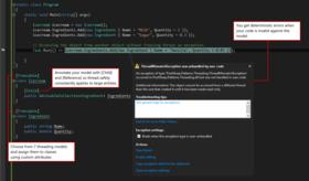 PostSharp Ultimate v6.0