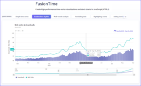 FusionCharts Suite XT v3.13.3