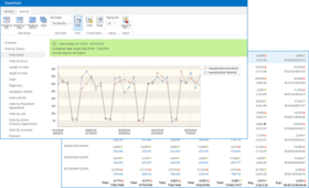 HarePoint Analytics for SharePoint v16.3.0.0