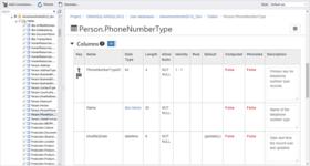 dbForge Documenter for SQL Server V1.4.24