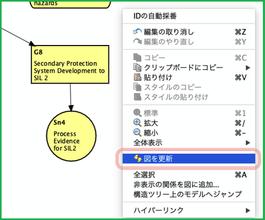 astah* GSN(日本語版)v1.2