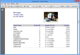 Aspose.PDF for C++ V19.5