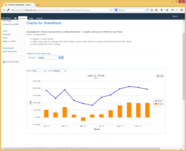 KWizCom Charts for SharePoint Web Part v15.1.41