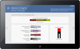 Actipro Micro Charts for UWP 2019.1 build 0341