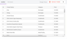 Telerik UI for Blazor 2.4.0