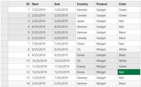 ComponentOne Studio ASP.NET Web Forms Edition 2019 v3