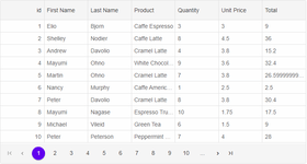 Smart HTML Elements v5.1.0