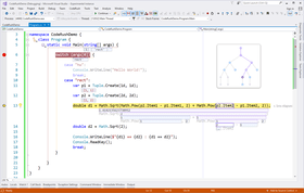 CodeRush 19.2.7