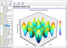 ChartDirector V6.4