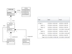 DlhSoft Project Management Hyper Framework for JavaScript 5.0.6