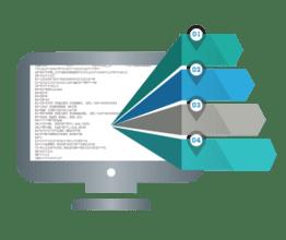 IPWorks X12 iOS Edition released