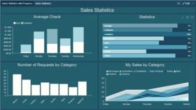 Stimulsoft BI Dashboards Cloud released