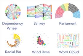 everviz - Data Visualization Service