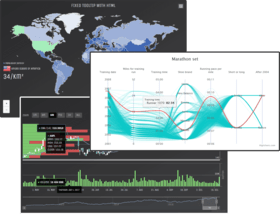 Highcharts Suite v8.2.0