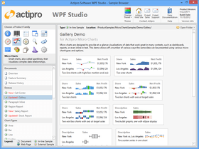 Actipro Micro Charts for WPF 2020.1
