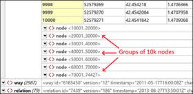 Altova XMLSpy Professional XML Editor 2021