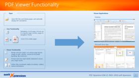 PDF Xpansion SDK - PDF Viewer 15