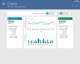 Actipro Charts for UWP 2020.1(ビルド0353)
