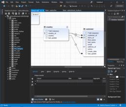 dbForge Fusion for SQL Server V1.12.10