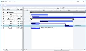 RadiantQ WPF Gantt V10.0