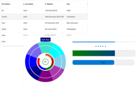 ComponentOne Studio WPF 2021 v1