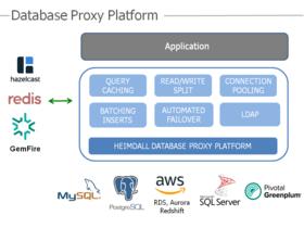 Heimdall Database Proxy released