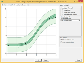 Extreme Optimization Numerical Libraries for .NET 8.0.0